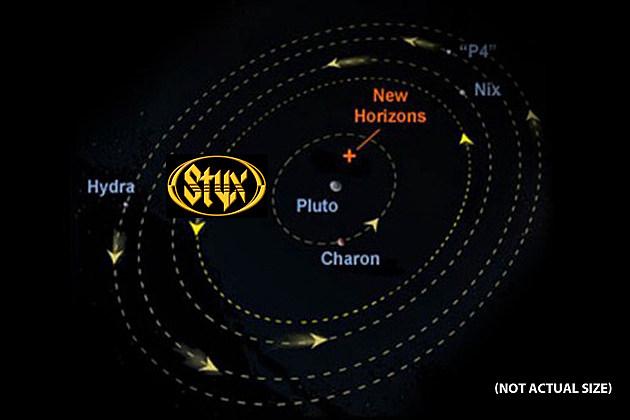 Styx Pluto Moon