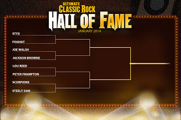 January UCR Hall of Fame Bracket
