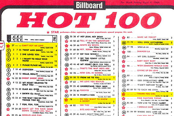 The Day the Beatles Held the Top 5 Positions on Billboard ...