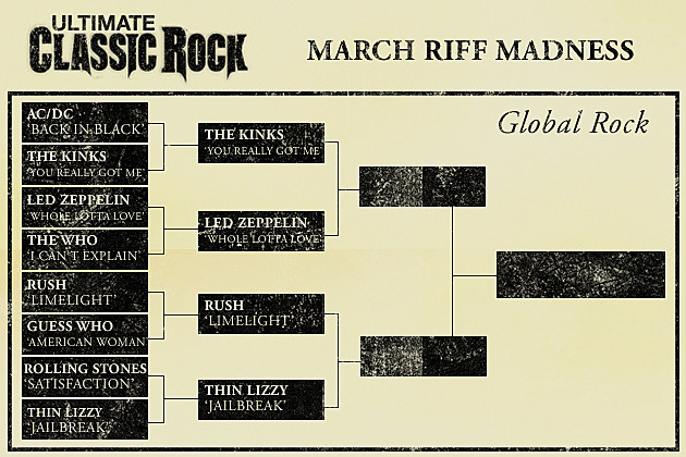 March Riff Madness Global Rock Bracket Week 2
