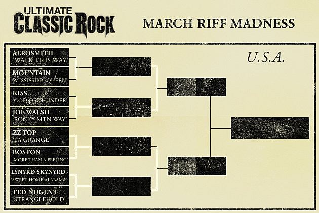 March Riff Madness USA Bracket